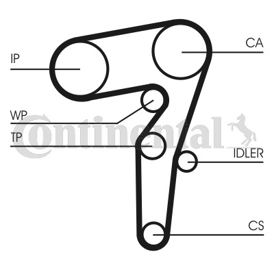 Gates Timing Cam Belt Kit For ALFA CHRYSLER FIAT JEEP OPEL VAUXHALL K015646XS
